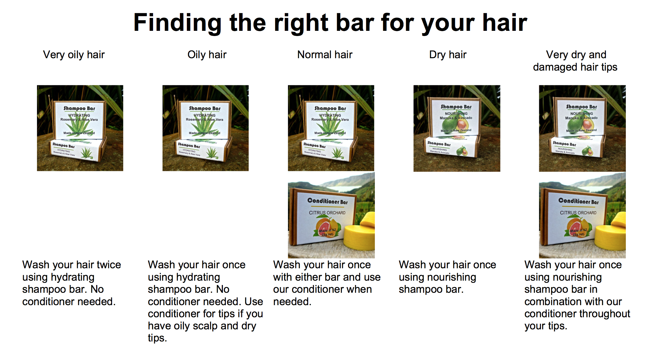 Finding the right bar